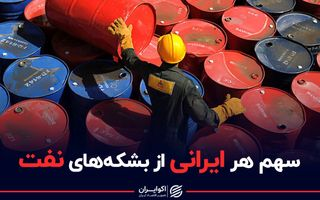 سهم هر ایرانی از بشکههای نفت