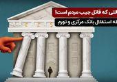 ارتباط استقلال بانک مرکزی و تورم