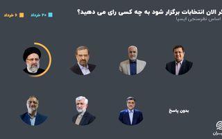 پیشبینی نظر سنجی انتخابات 1400 بر اساس نظرسنجی ایسپا