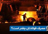 مصرف فولادتان چقدر است؟