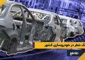 زنگ خطر در خودروسازی کشور