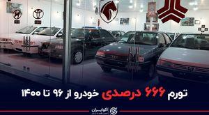 تورم ۶۶۶ درصدی خودرو از ۹۶ تا ۱۴۰۰