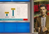 سقف رشد بازار سهام کجاست؟ - بخش دوم