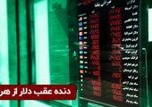 دنده عقب دلار از هرات