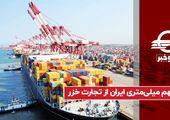 سهم میلیمتری ایران از تجارت خزر
